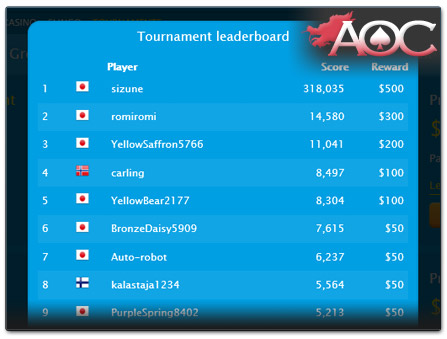 Vera & John Casino slot tournament leaderboard